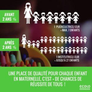 Priorité aux maternelles!